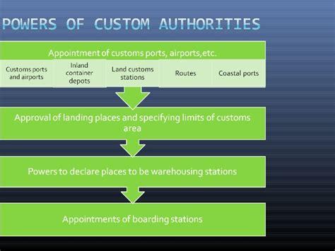 section 74 drawback customs duty 1966