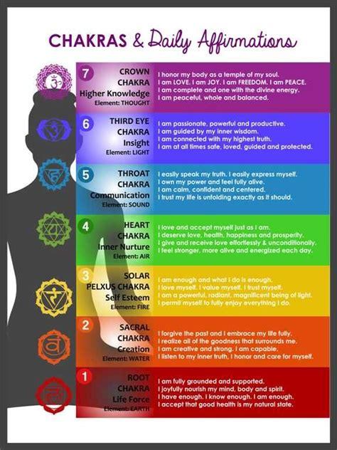 reiki master healer   training  chakra
