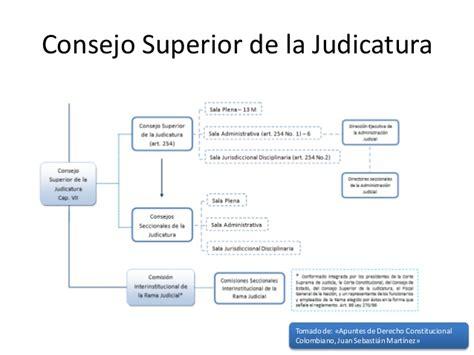 certificado consejo superior de la judicatura rama judicial