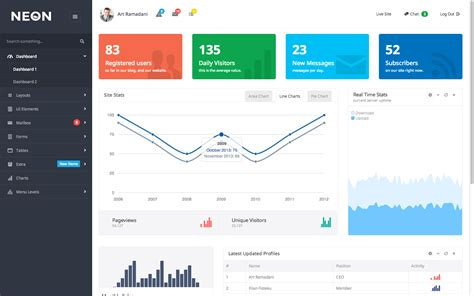bootstrap themes reddit neon bootstrap admin theme on inspirationde