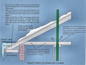 attic condensation information from e h company