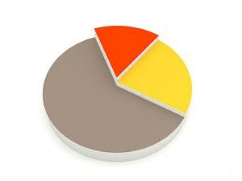 3 Sections In 3 Years by Pie Chart Color 3 Photo Free
