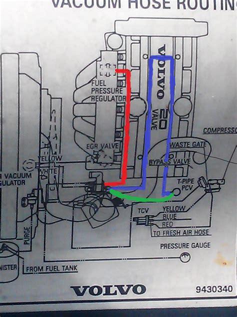 1997 volvo 850 wiring diagram 1997 volvo 850 vacuum
