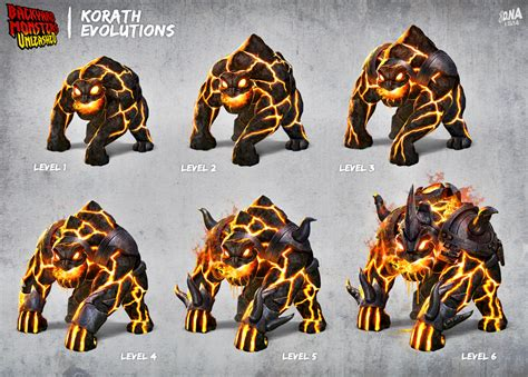 korath backyard monsters bymu korath evolutions by dna 1 on deviantart