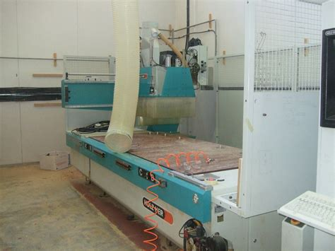 woodworking machines used uk