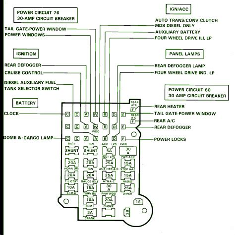 chevrolet suburban fuse box diagram circuit wiring diagrams