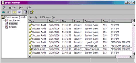 event viewer monitor user account activity in windows 8 security monitoring and attack detection