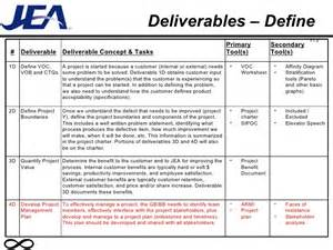 Project Deliverables Template by Deliverables List