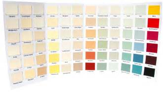 nutshell natural paints 2014 colour charts natural none toxic paintsnatural none toxic paints