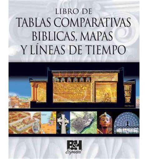 libro spanish b for the libro de tablas comparativas biblicas mapas y lineas de tiempo b h espanol editorial