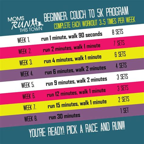to 5k 8 weeks beginner 5k program you are only 8 weeks from your