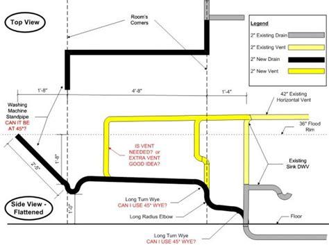 plumbing for washing machine diagram plumbing get free