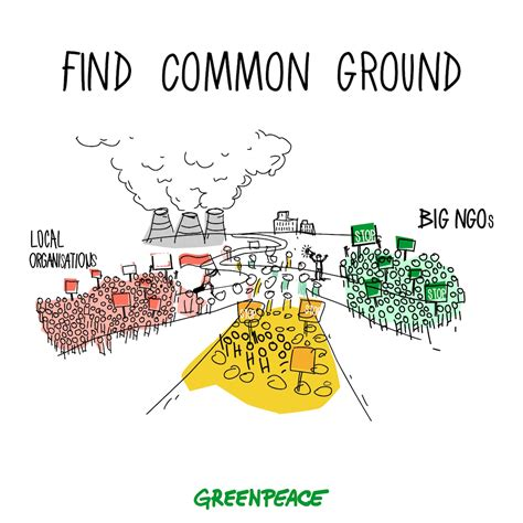 How To Find Common Ground With Four Lessons For Ngos And Social Movements