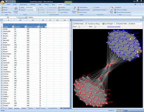 Nodexl Network Overview Discovery And Exploration In Excel Microsoft Research Advanced Excel Charts And Graphs Templates