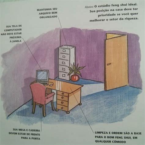 escritorio feng shui feng shui na decora 231 227 o design e decora 231 227 o de interiores