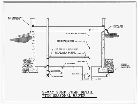sump system diagram zoeller switch wiring diagram wiring diagram with
