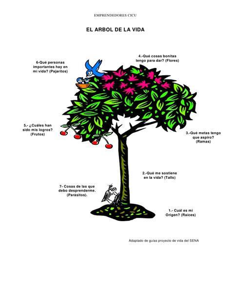 imagenes del arbol de la vida kabalistico el arbol de la vida