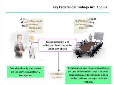 resumen articulo 153 ley federal del trabaj marco legal de la capacitaci 243 n en m 233 xico art 237 culo 153