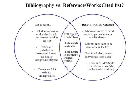 reference books vs book review bibliographical