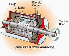 transformer parts electrical engineering world library