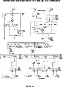 2000 jeep headlight wiring schematic wiring