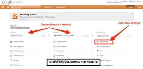 Domain Website In Google