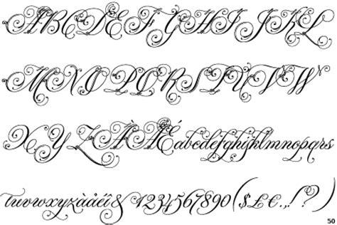 Decorative Typeface by Parfumerie Script Decorative 1 Fonts