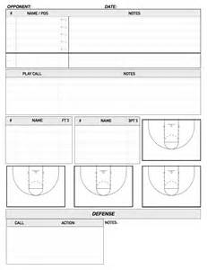 Basketball Scouting Report Templates by Scouting From The Bench Better Basketball Tribe