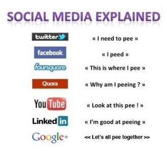 Social Media Meme Definition - 20 stunning social media statistics plus infographic