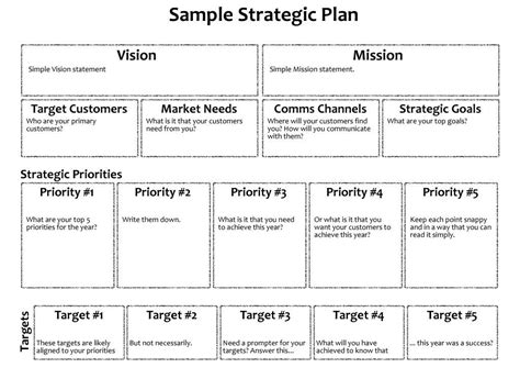 2017 one page strategic plan regional business toolkit