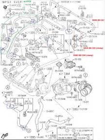 vtcs missing solenoid missing help