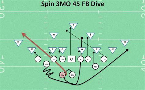 football holes diagram youth football play diagram coaching youth football tips