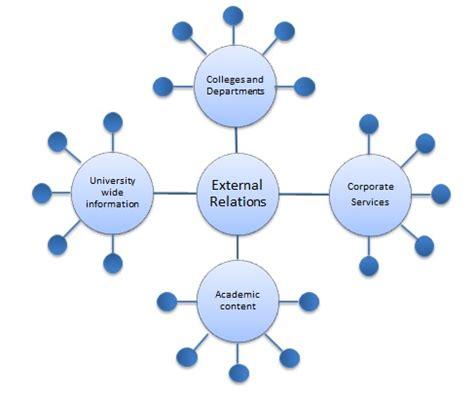 governance university  leicester