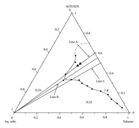 zno phase diagram high yield synthesis of zinc oxide nanoparticles from