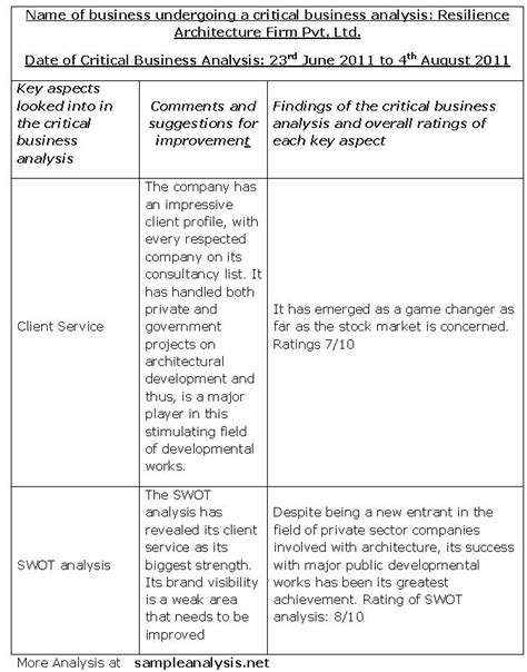 critical business analysis sle critical business analysis