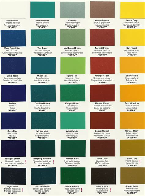 green automotive paint color chart image collections chart exle ideas