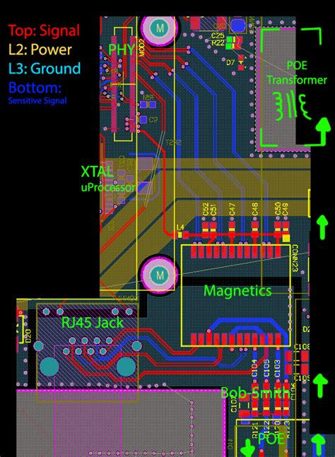 pcb layout guidelines for ethernet pcb design how can this layout be improved gigabit