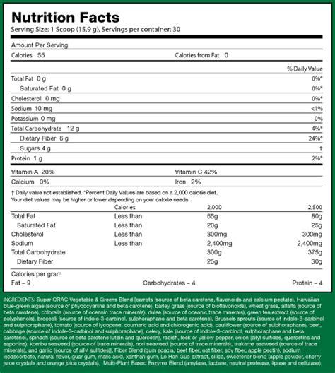 Martha S Vineyard Diet Detox Products by Martha S Vineyard Diet Detox 187 Detox Products