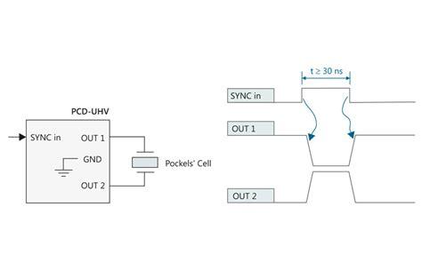 vanner series 20 1000t remote wiring diagram wiring automotive wiring diagrams