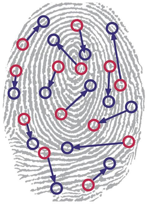 library rfid hub biometrics