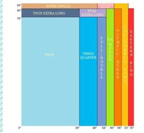 largest bed size bed sizes from smallest to largest bed charts pinterest