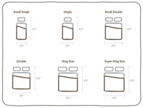 Bed Sizes Dimensions Uk Bed Sizes The Bed And Mattress Size Guide