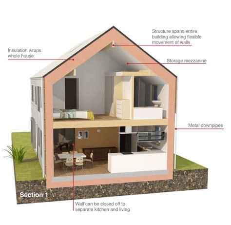 Passivhaus Housing Scheme, Herefordshire   e architect