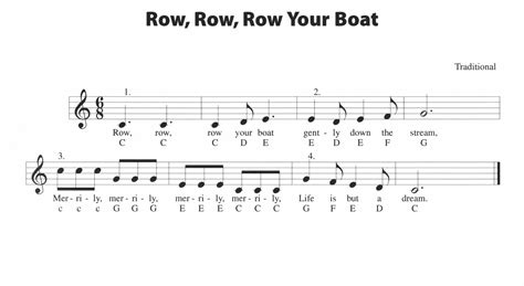row the boat piano notes row your boat notes www topsimages