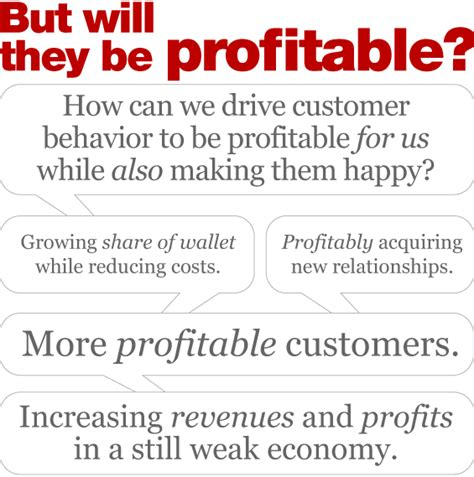 bank customer profitability what s the single financial marketing issue in 2012