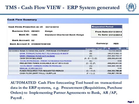 cash flow format for ngo zanders ngo event december 2014 unhcr