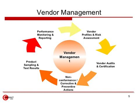 vendor management program template vendor management