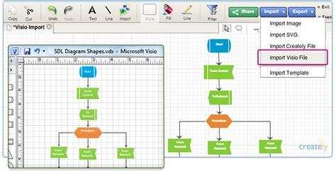 visio import introducing microsoft visio import creately