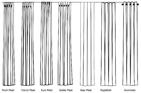 different curtain pleats different types of curtain pleats 2017 2018 best cars
