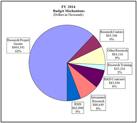 Abuse Animal Testing Graphs 2014 | abuse animal testing graphs 2014 newhairstylesformen2014 com